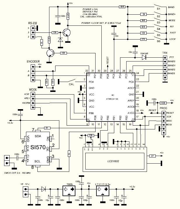 Синтезатор частоты на Si570